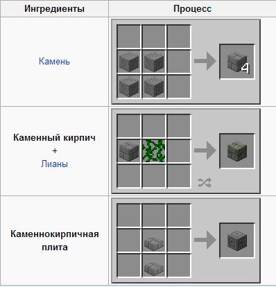 Как сделать каменный забор в майнкрафт картинки - FormaGotova :: Готовые советы от умельцев