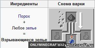 Майнкрафт. как сделать зелья взрывные