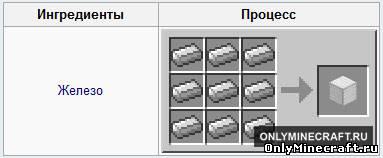 Как в майнкрафте сделать железо