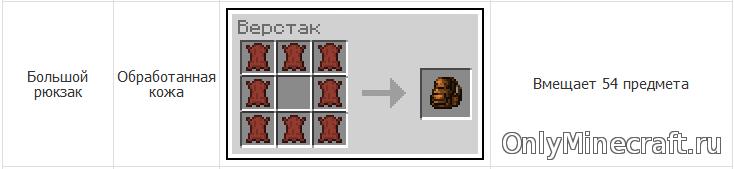 Как сделать рюкзак в маинкрафт