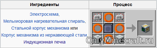 Крафт доменной печи майнкрафт