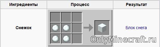 Как сделать снежный шар в minecraft