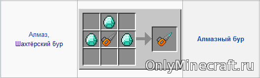 Как заточить алмазний бур в майнкрафте