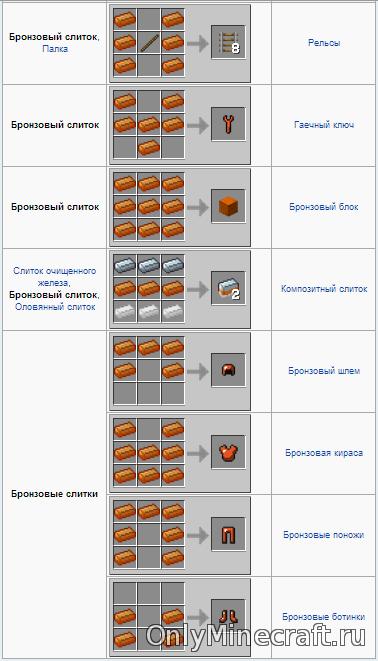 Как сделать композит в industrial craft 2 experimental