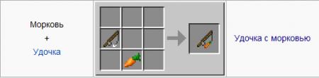 Удочка с морковью