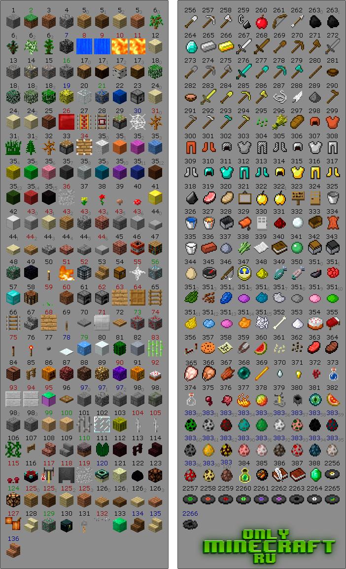 Minecraft ID предметов