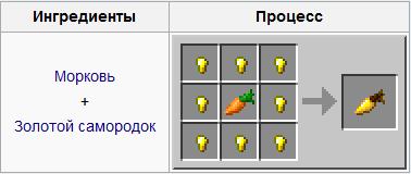 Морковь и золото
