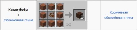 Коричневая обожженная глина