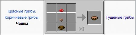 Тушенные грибы